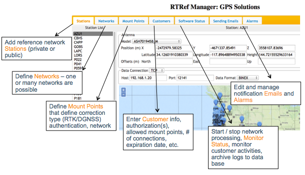 RTRef Manager