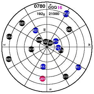 Skymao GPS+GLONASS+QZSS